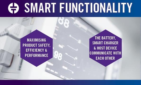 CMX Series Smart Batteries