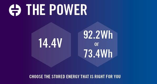 14.4V Batteries